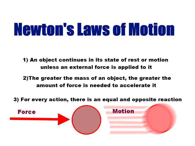 newton s laws of motion scitechtrain com